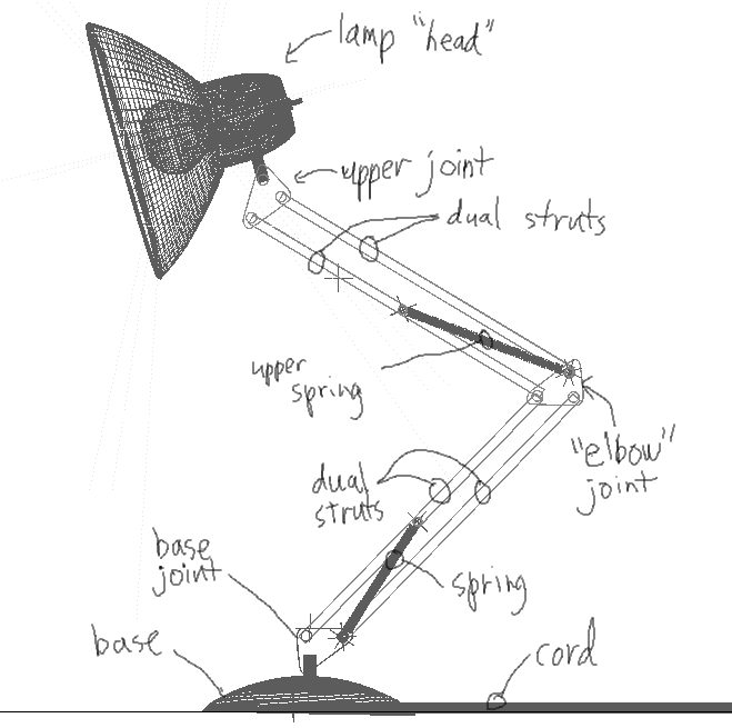 pixar lamp. 1.1: The Basic Lamp Setup